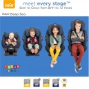 Joie – Meet Every Stage Car Seat
