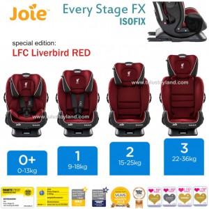 Joie - Every Stage FX LFC (isofix)